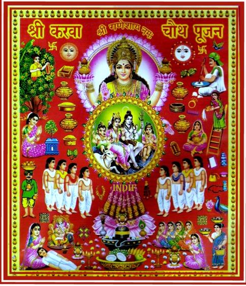 करवा चौथ का त्योहार – Festival of Kurva Chauth