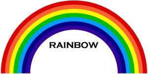 Rainbow – इंद्रधनुष (indradhanush)